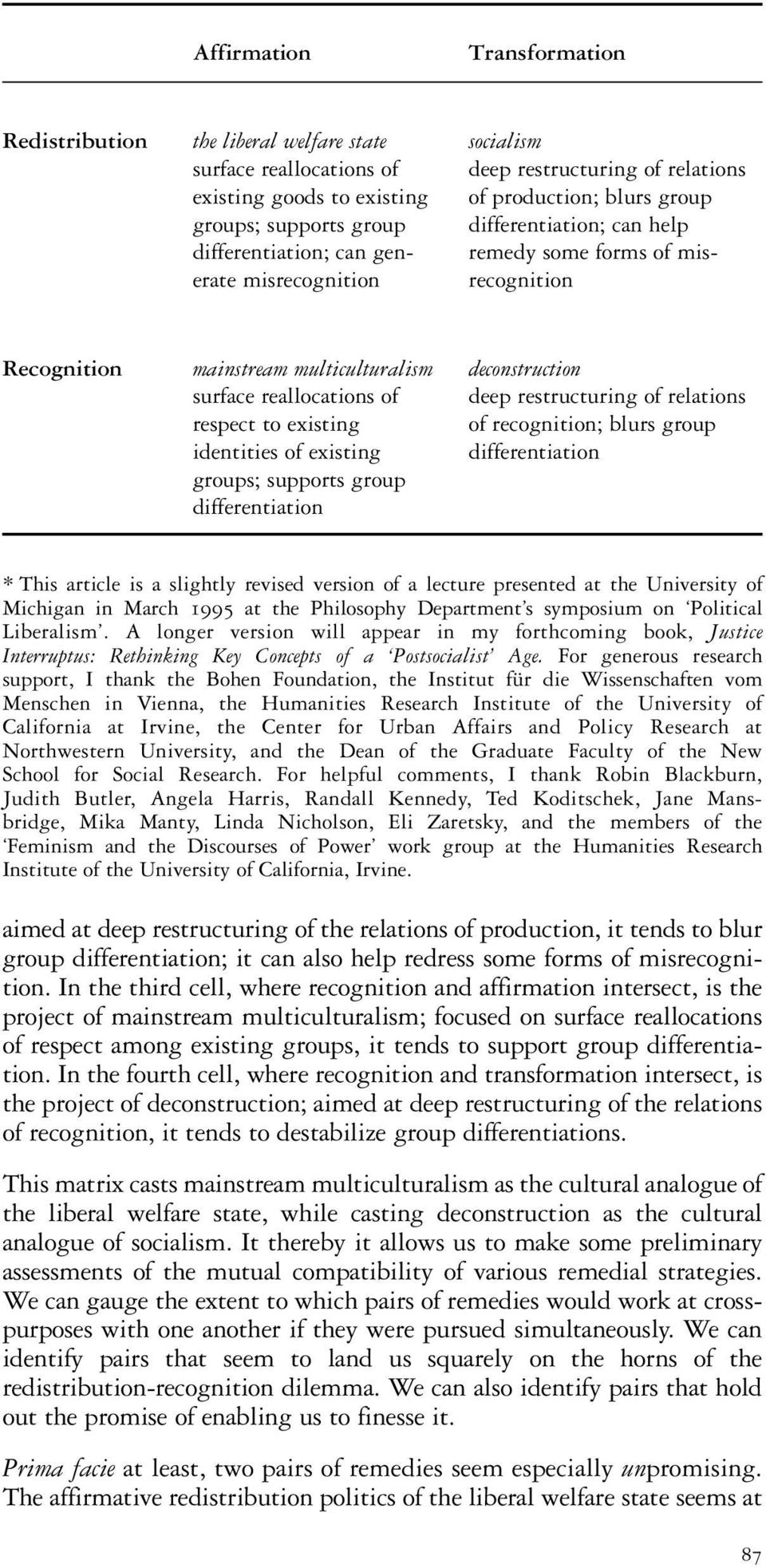 reallocations of deep restructuring of relations respect to existing of recognition; blurs group identities of existing differentiation groups; supports group differentiation * This article is a