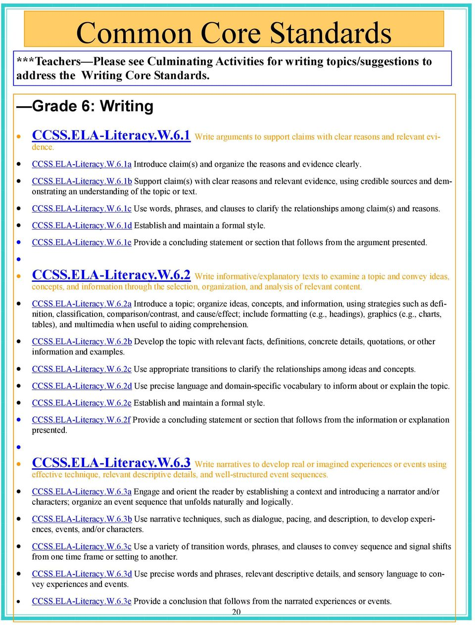 CCSS.ELA-Literacy.W.6.1b Support claim(s) with clear reasons and relevant evidence, using credible sources and demonstrating an understanding of the topic or text. CCSS.ELA-Literacy.W.6.1c Use words, phrases, and clauses to clarify the relationships among claim(s) and reasons.