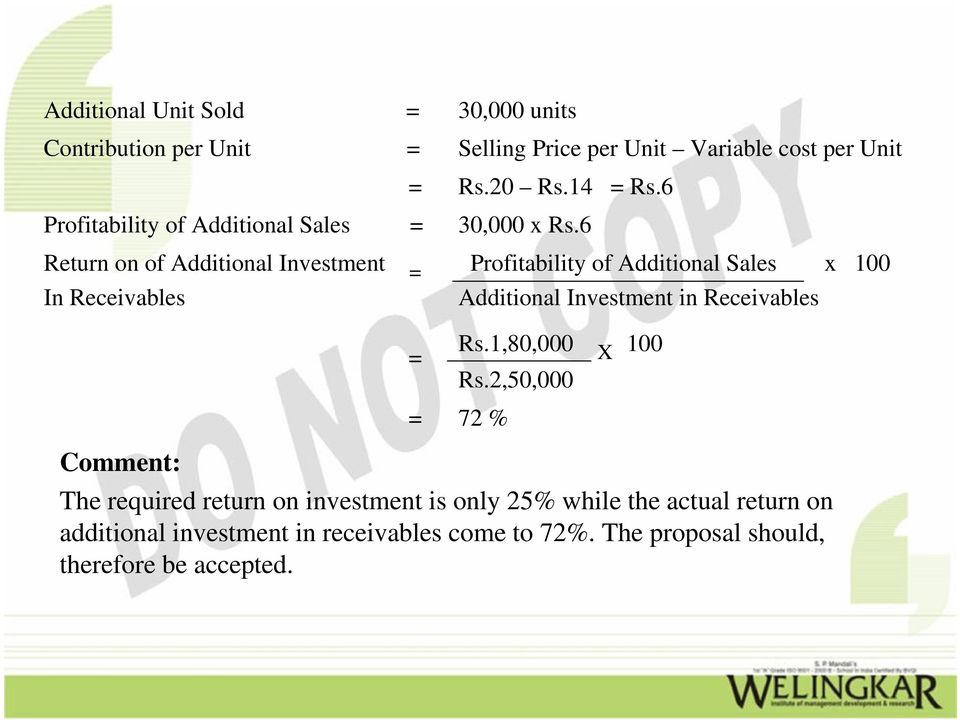 6 Return on of Additional Investment = In Receivables Profitability of Additional Sales x 100 Additional Investment in