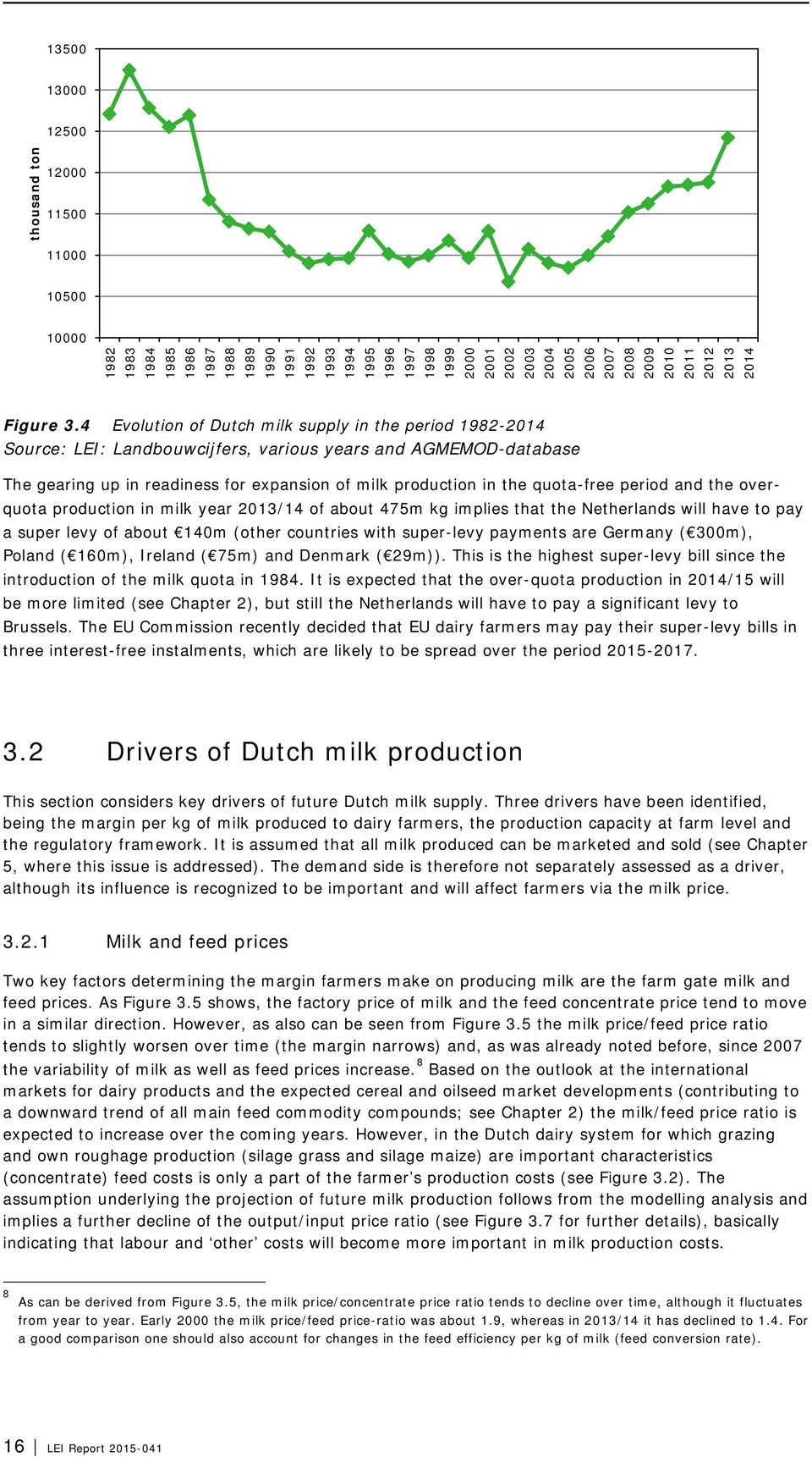 4 Evolution of Dutch milk supply in the period 1982-2014 Source: LEI: Landbouwcijfers, various years and AGMEMOD-database The gearing up in readiness for expansion of milk production in the
