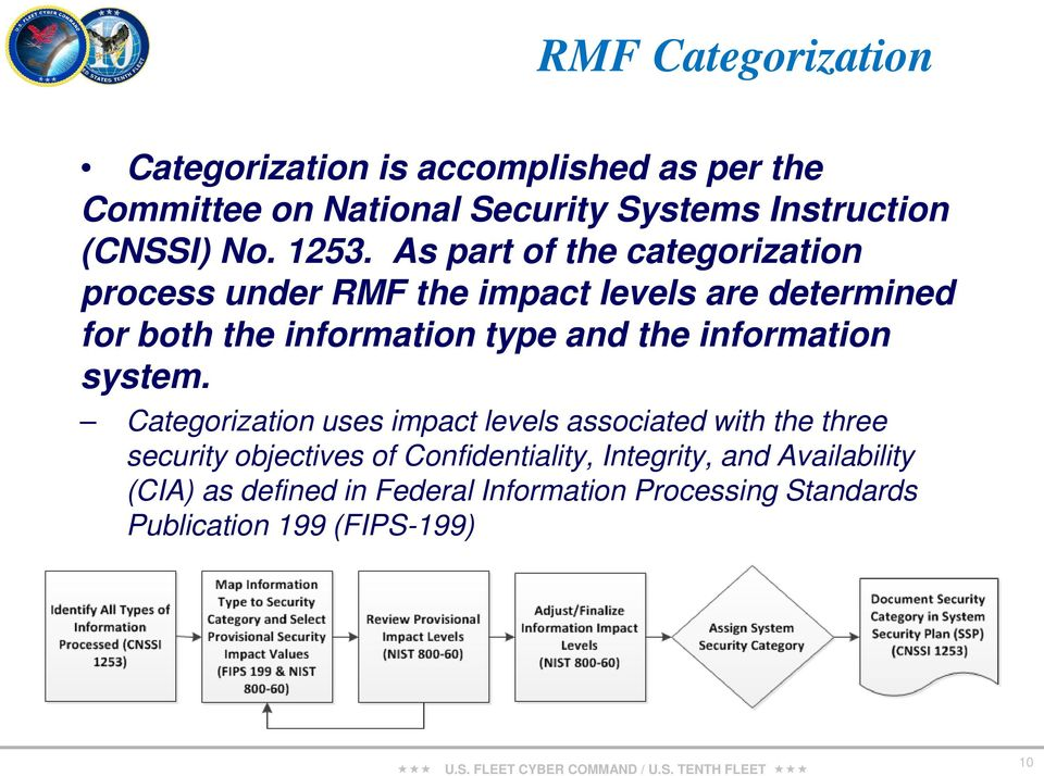 As part of the categorization process under RMF the impact levels are determined for both the information type and the