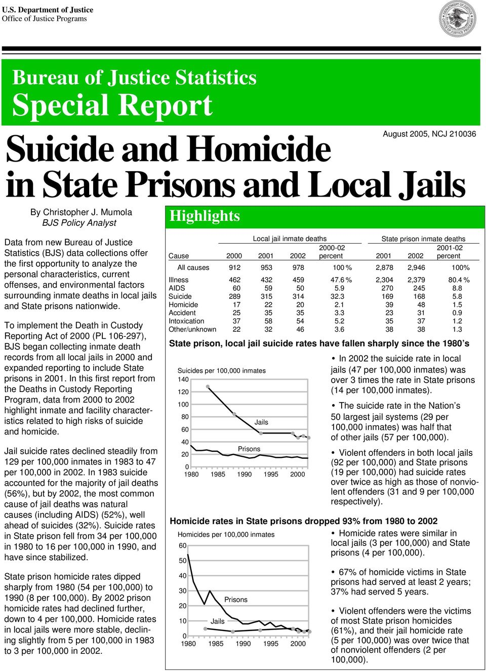 factors surrounding inmate deaths in local jails and State prisons nationwide.