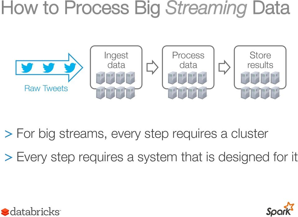 big streams, every step requires a cluster >