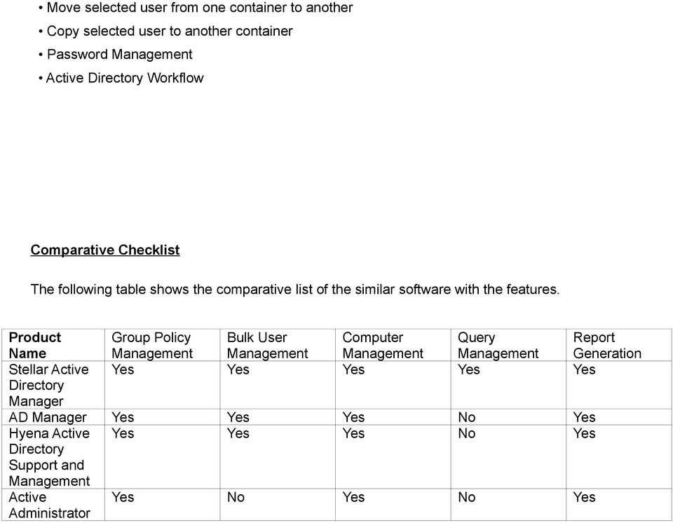 Product Name Group Policy Bulk User Computer Query Report Generation Stellar Active Yes Yes Yes Yes Yes Directory