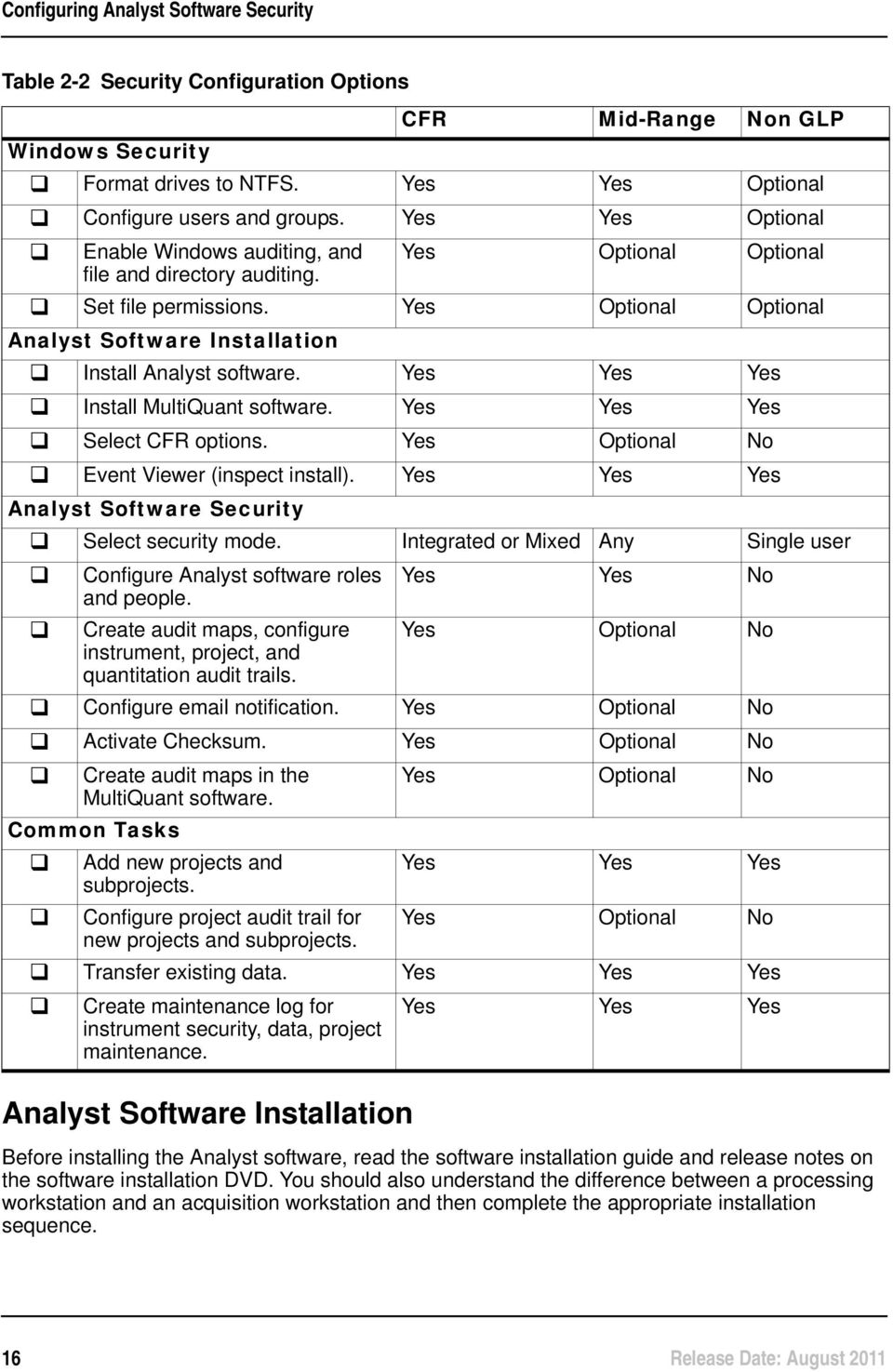 Yes Yes Yes Install MultiQuant software. Yes Yes Yes Select CFR options. Yes Optional No Event Viewer (inspect install). Yes Yes Yes Analyst Software Security Select security mode.
