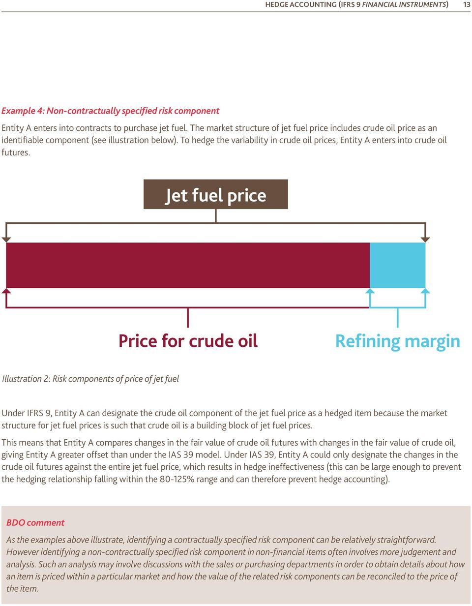 To hedge the variability in crude oil prices, Entity A enters into crude oil futures.