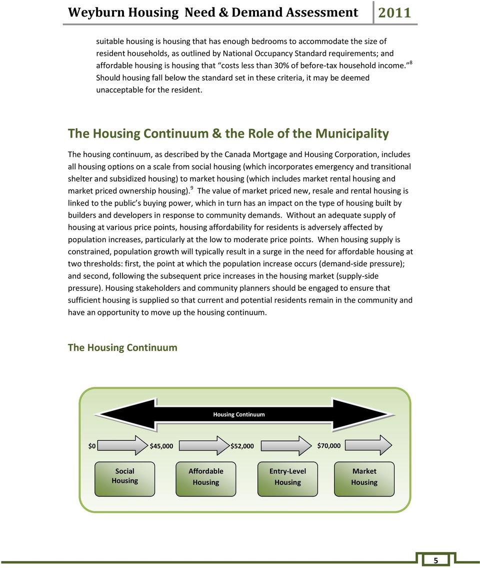 The Housing Continuum & the Role of the Municipality The housing continuum, as described by the Canada Mortgage and Housing Corporation, includes all housing options on a scale from social housing