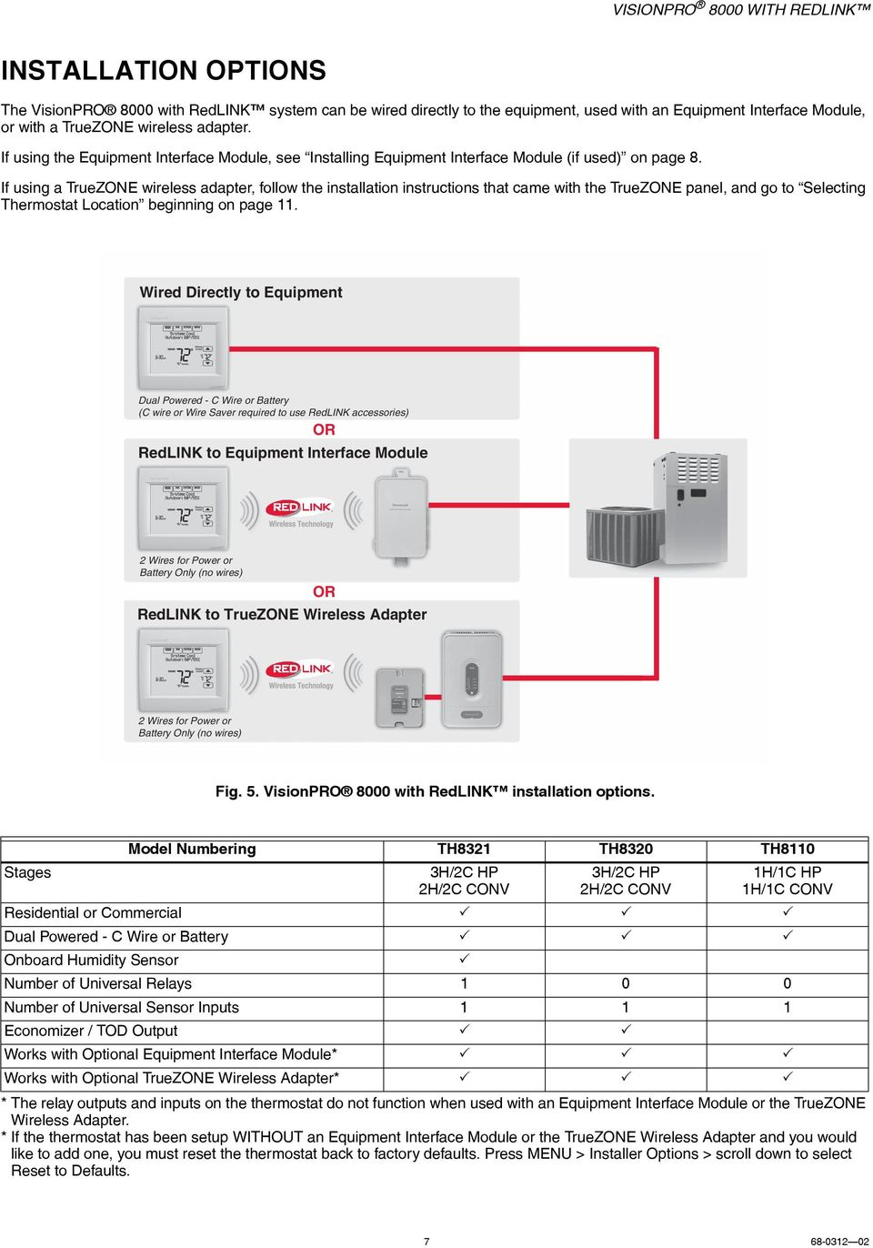 Wireless Thermostat Installation Instructions Wiring Diagram Insteon View And Download Honeywell Thermostats Quick Manual