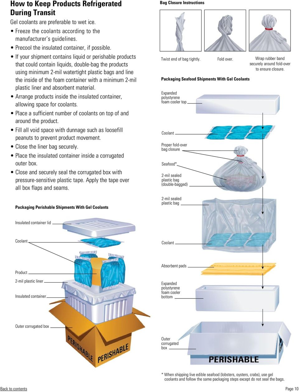 a minimum 2-mil plastic liner and absorbent material. Arrange products inside the insulated container, allowing space for coolants.