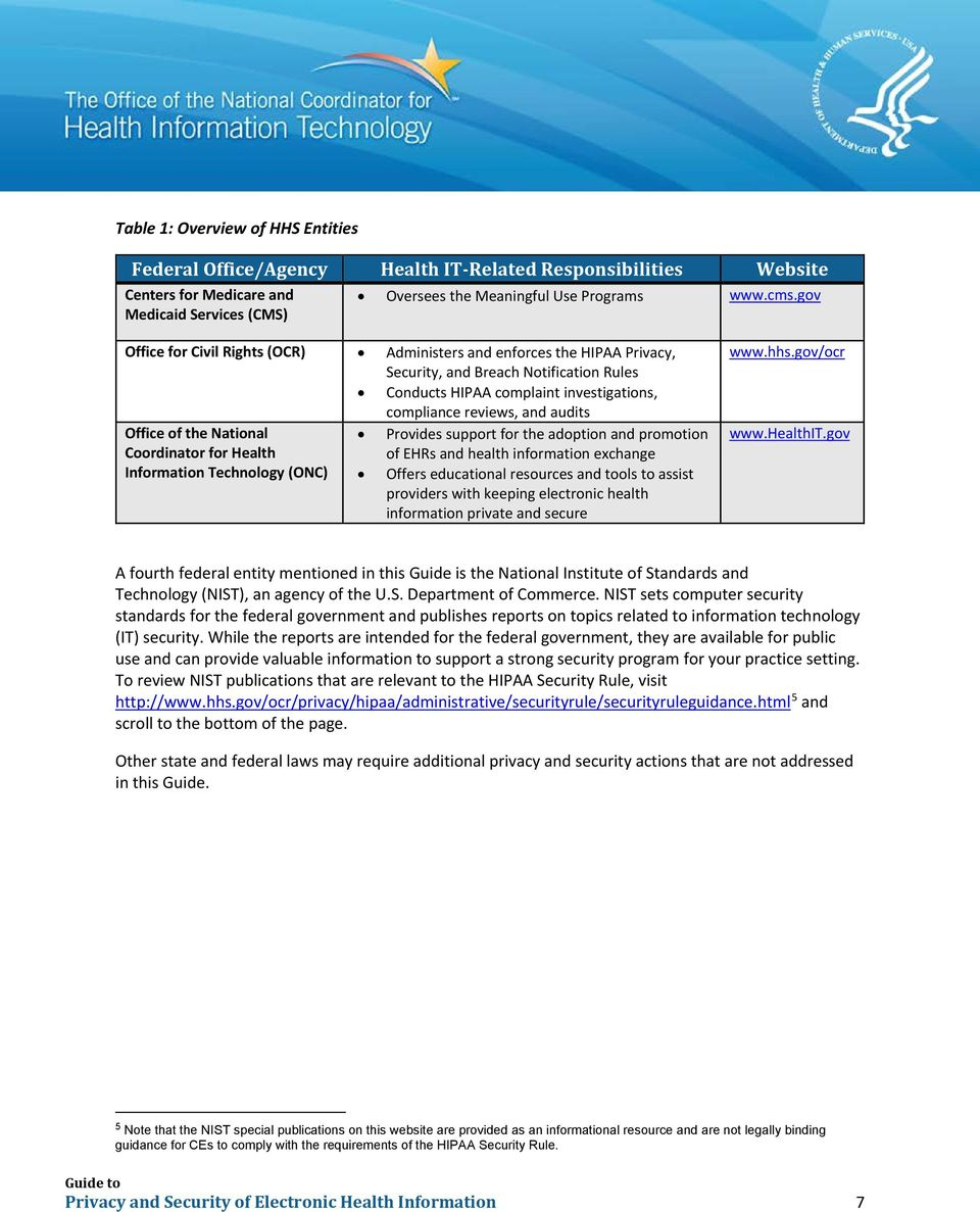 the National Coordinator for Health Information Technology (ONC) Provides support for the adoption and promotion of EHRs and health information exchange Offers educational resources and tools to