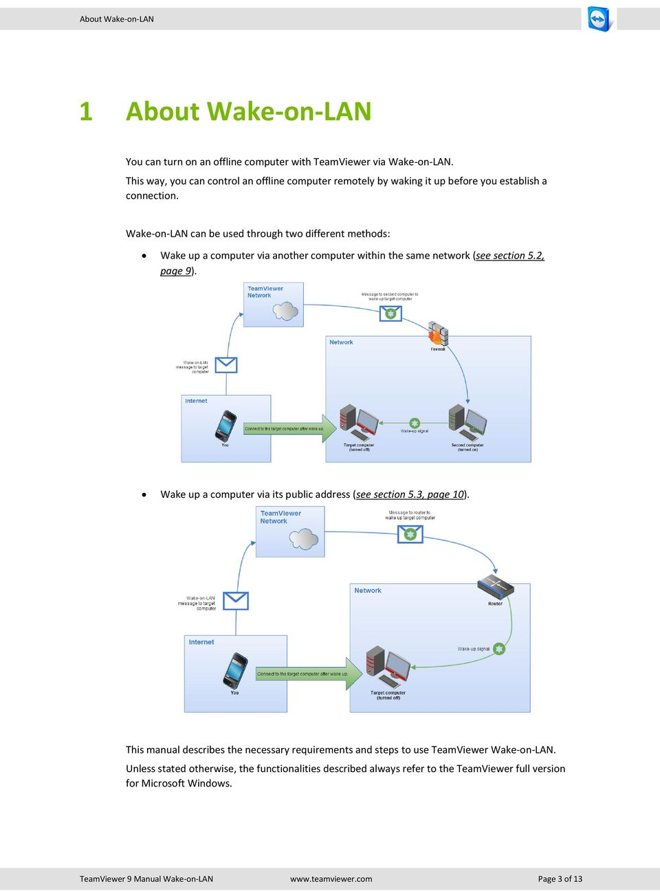 Wake-on-LAN can be used through two different methods: Wake up a computer via another computer within the same network (see section 5.2, page 9).