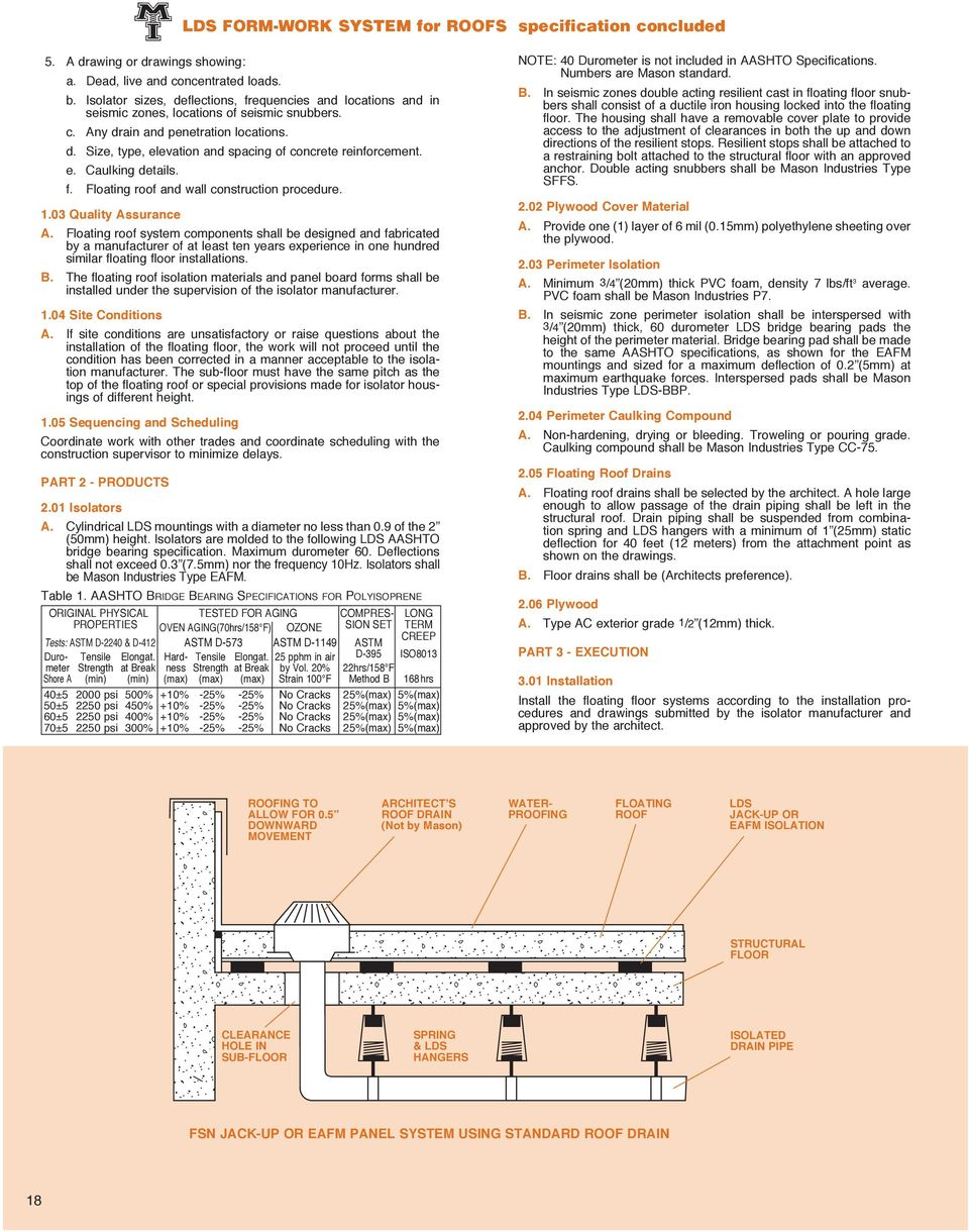 e. Caulking details. f. Floating roof and wall construction procedure. 1.03 Quality Assurance A.