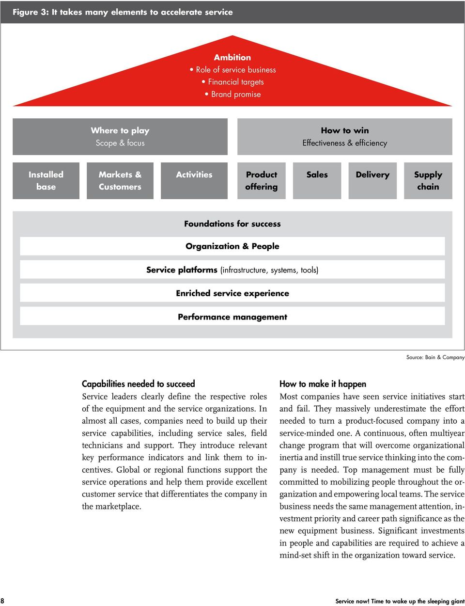 experience Performance management Source: Bain & Company Capabilities needed to succeed Service leaders clearly define the respective roles of the equipment and the service organizations.