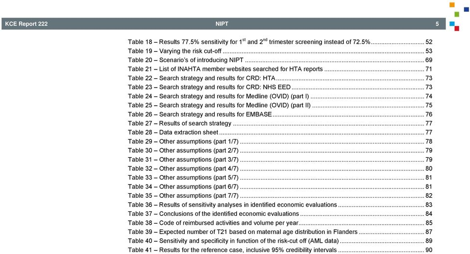 .. 73 Table 24 Search strategy and results for Medline (OVID) (part I)... 74 Table 25 Search strategy and results for Medline (OVID) (part II)... 75 Table 26 Search strategy and results for EMBASE.