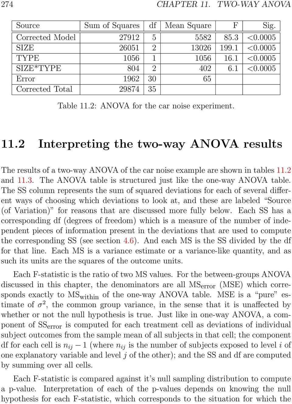 2 and 11.3. The ANOVA table is structured just like the one-way ANOVA table.
