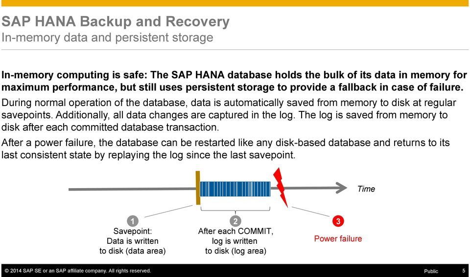 hana backup and recovery Sap hana backup and recovery with snapcenter nils bauer, bernd herth,  netapp march 2018 | tr-4614 abstract this document describes the  installation.