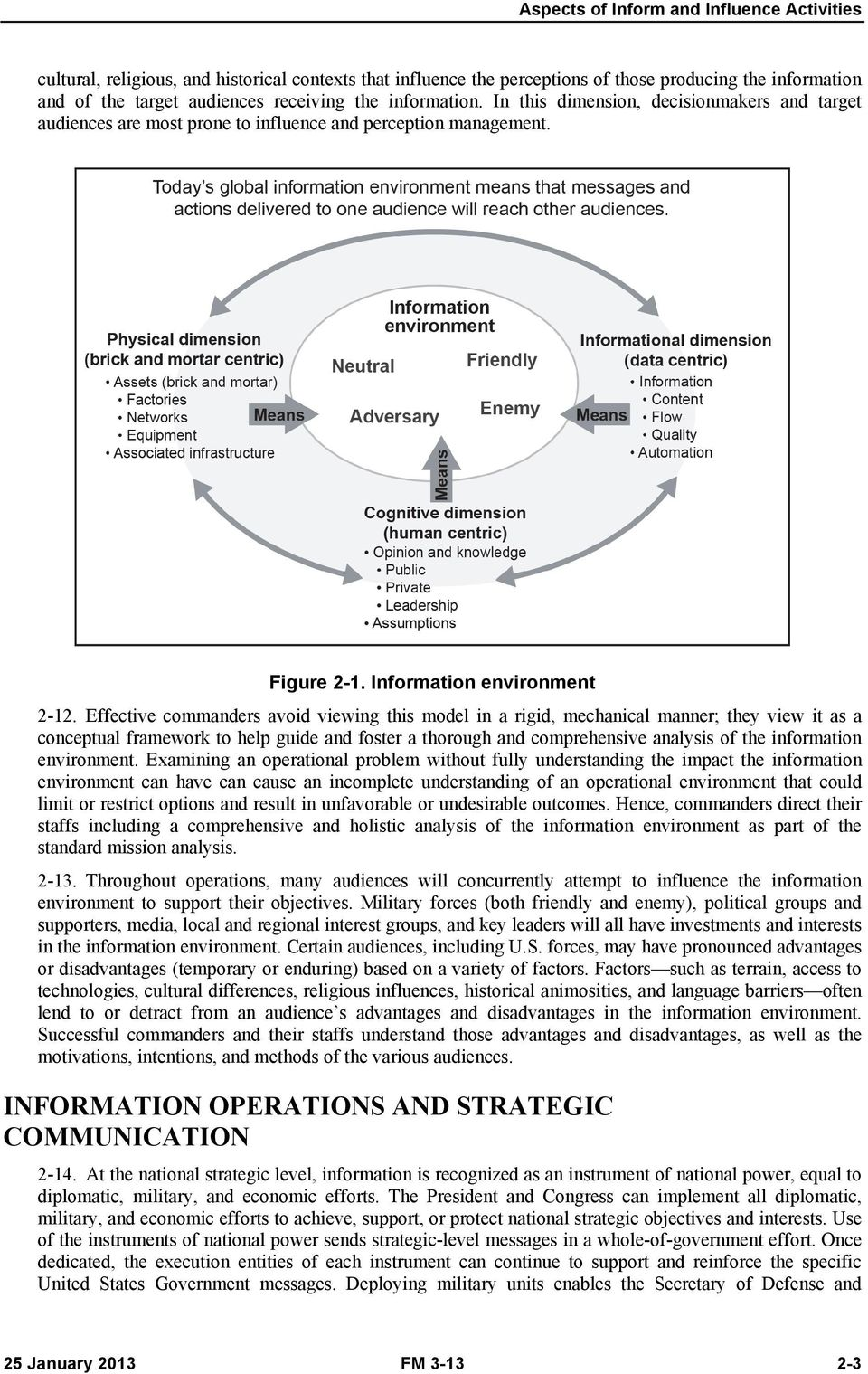 Effective commanders avoid viewing this model in a rigid, mechanical manner; they view it as a conceptual framework to help guide and foster a thorough and comprehensive analysis of the information