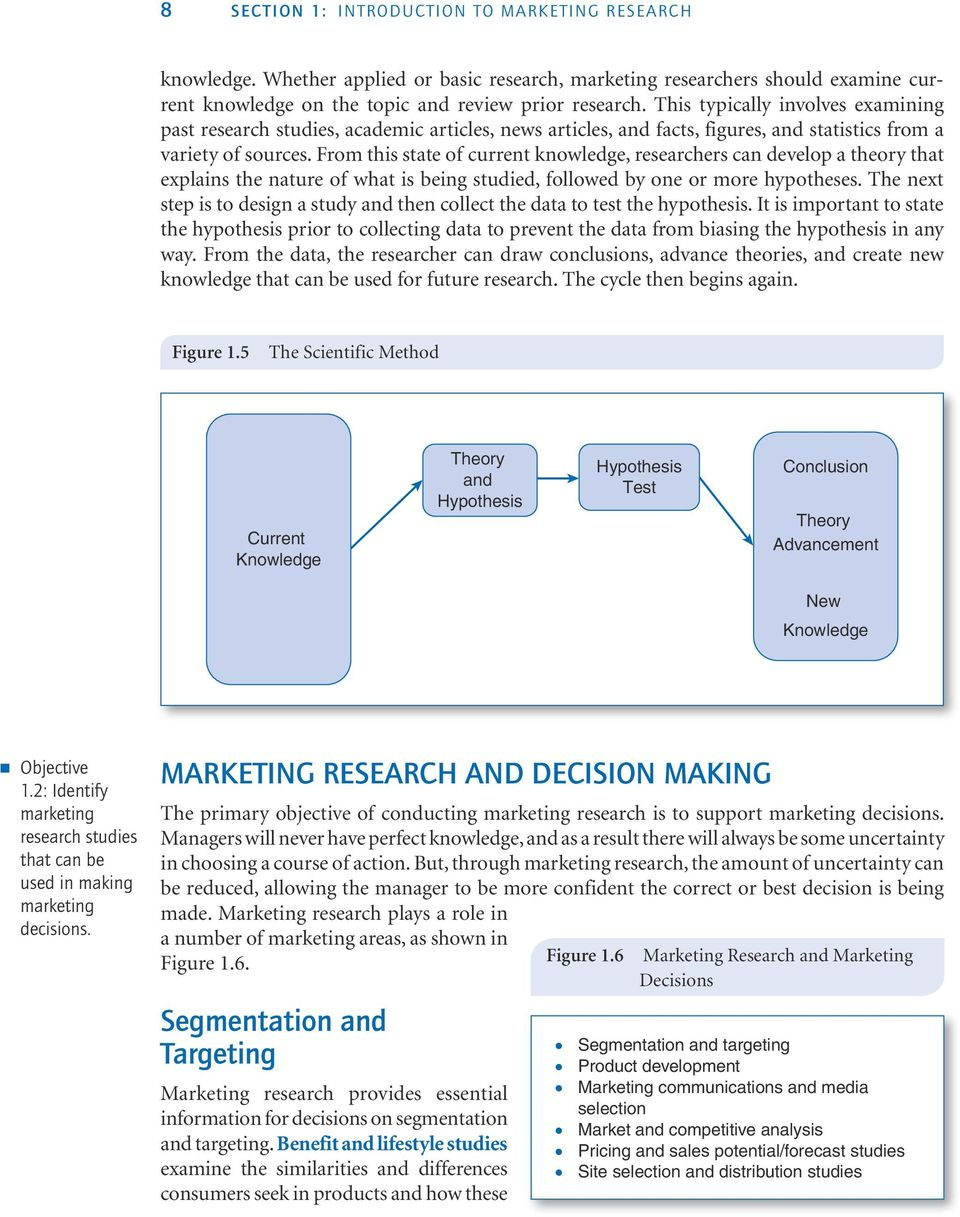 the role of marketing research and Here's a handy walkthrough to help you build and staff a rock-solid, modern marketing department 7 essential roles of the modern marketing department with 2014 upon us, optimizing your marketing team is more important than ever.