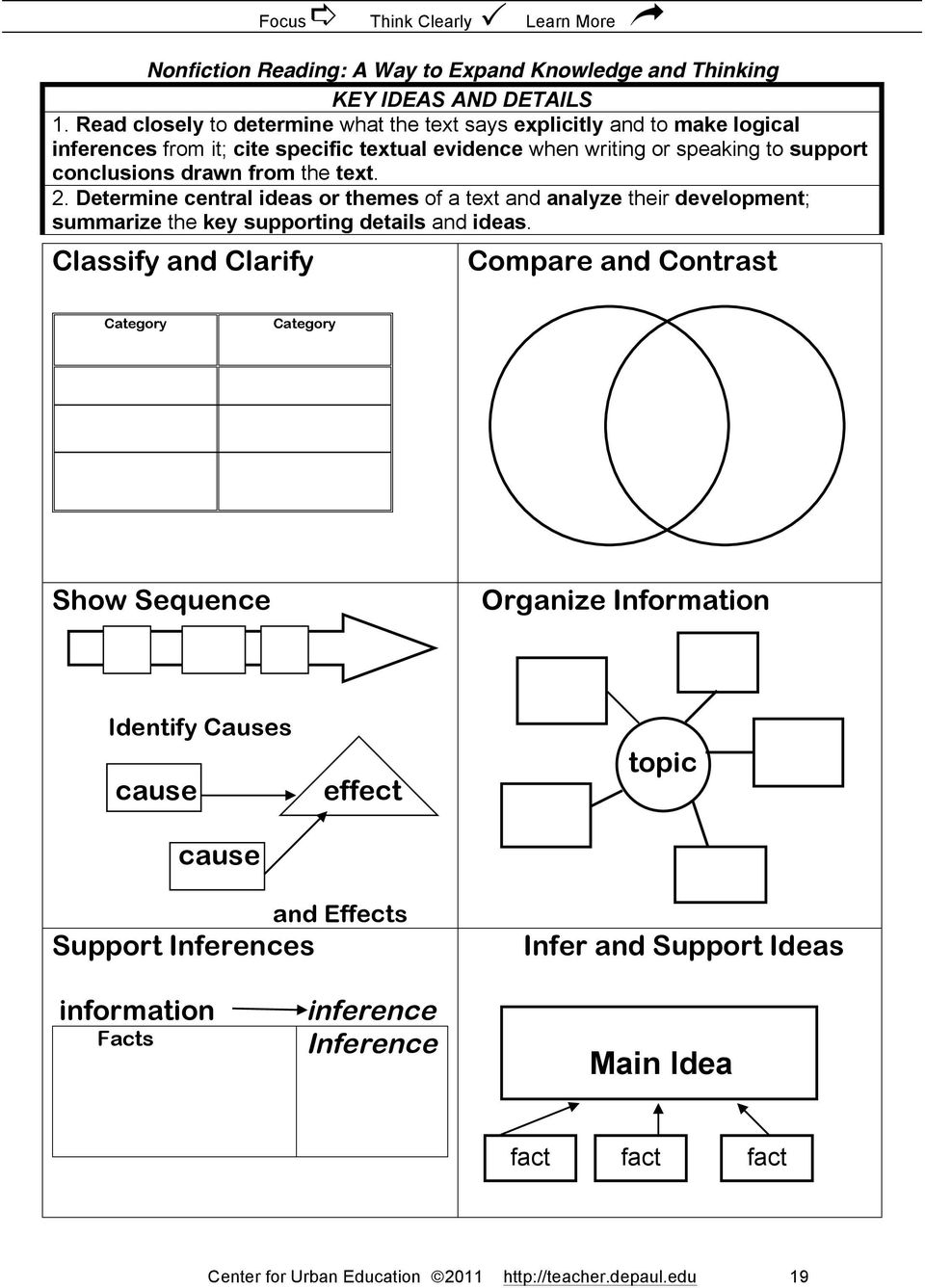 drawn from the text. 2. Determine central ideas or themes of a text and analyze their development; summarize the key supporting details and ideas.
