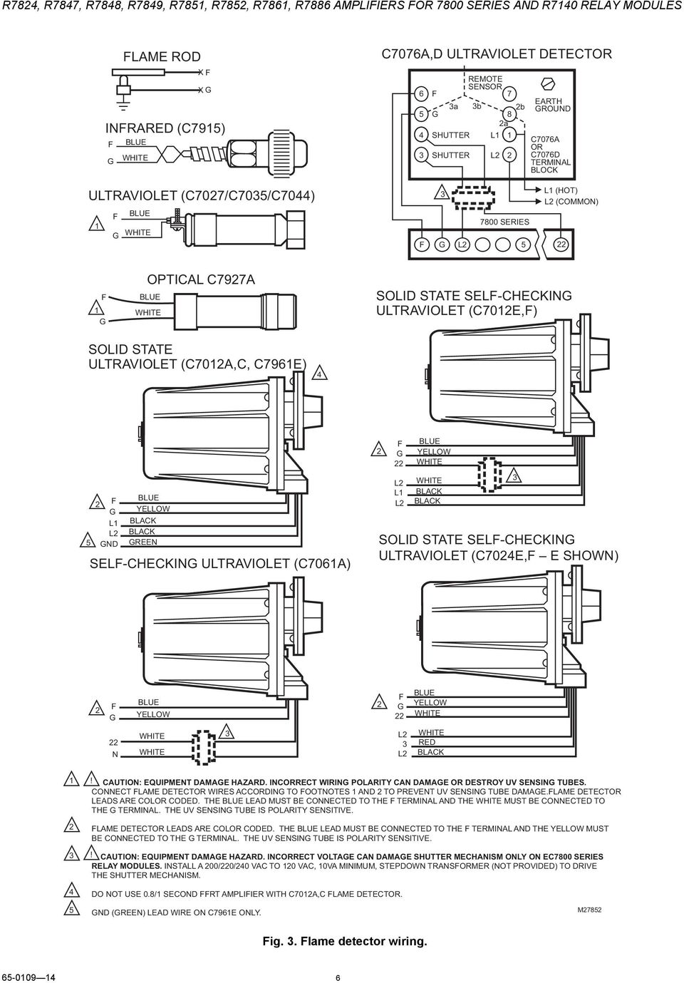 B1700 Kubota Electrical Schematic Block And Diagrams Wiring Diagram Rm7800 Schematics B7500 4wd Tractor