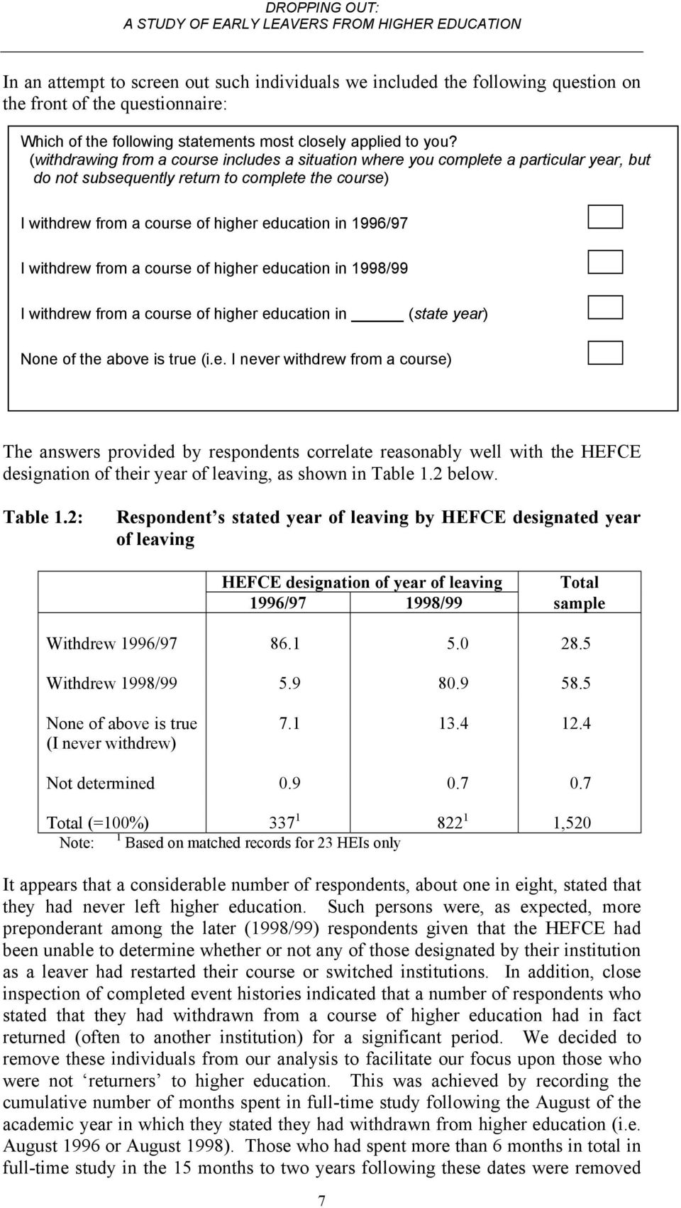withdrew from a course of higher education in 1998/99 I withdrew from a course of higher education in (state year) None of the above is true (i.e. I never withdrew from a course) The answers provided by respondents correlate reasonably well with the HEFCE designation of their year of leaving, as shown in Table 1.