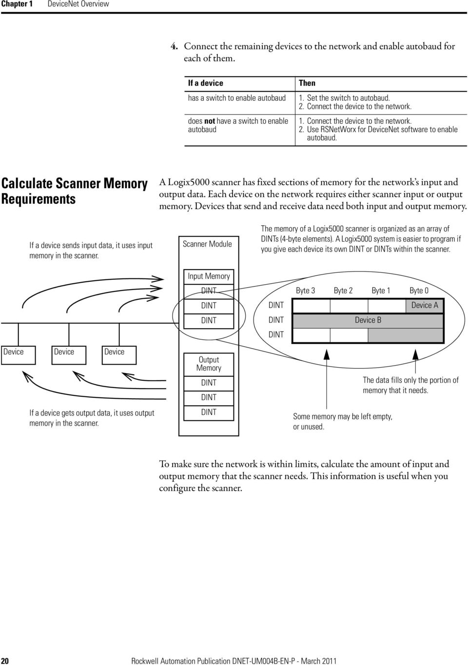 Calculate Scanner Memory Requirements A Logix5000 scanner has fixed sections of memory for the network s input and output data.