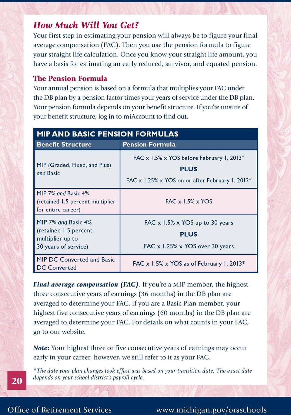 The Pension Formula Your annual pension is based on a formula that multiplies your FAC under the DB plan by a pension factor times your years of service under the DB plan.