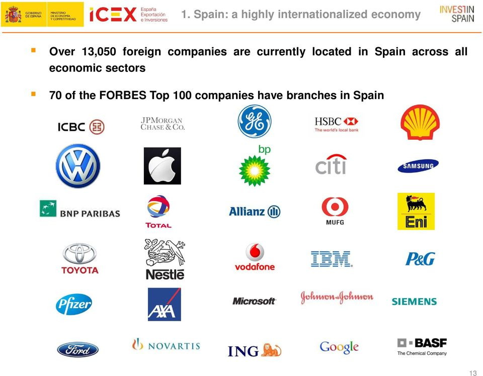 located in Spain across all economic sectors 70