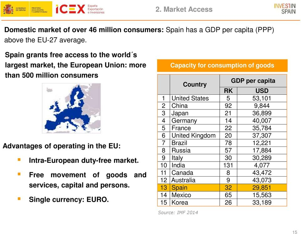 Free movement of goods and services, capital and persons. Single currency: EURO.