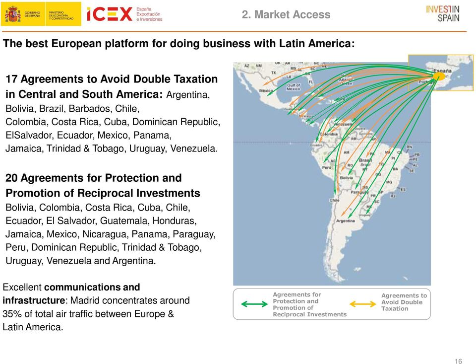 20 Agreements for Protection and Promotion of Reciprocal Investments Bolivia, Colombia, Costa Rica, Cuba, Chile, Ecuador, El Salvador, Guatemala, Honduras, Jamaica, Mexico, Nicaragua, Panama,