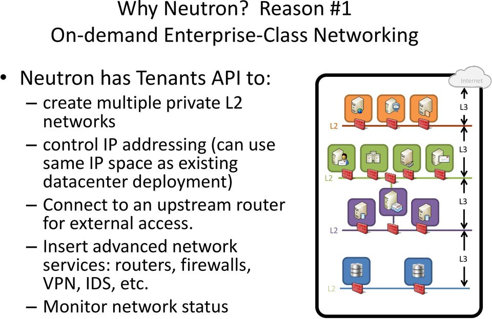private L2 networks control IP addressing (can use same IP space as existing datacenter