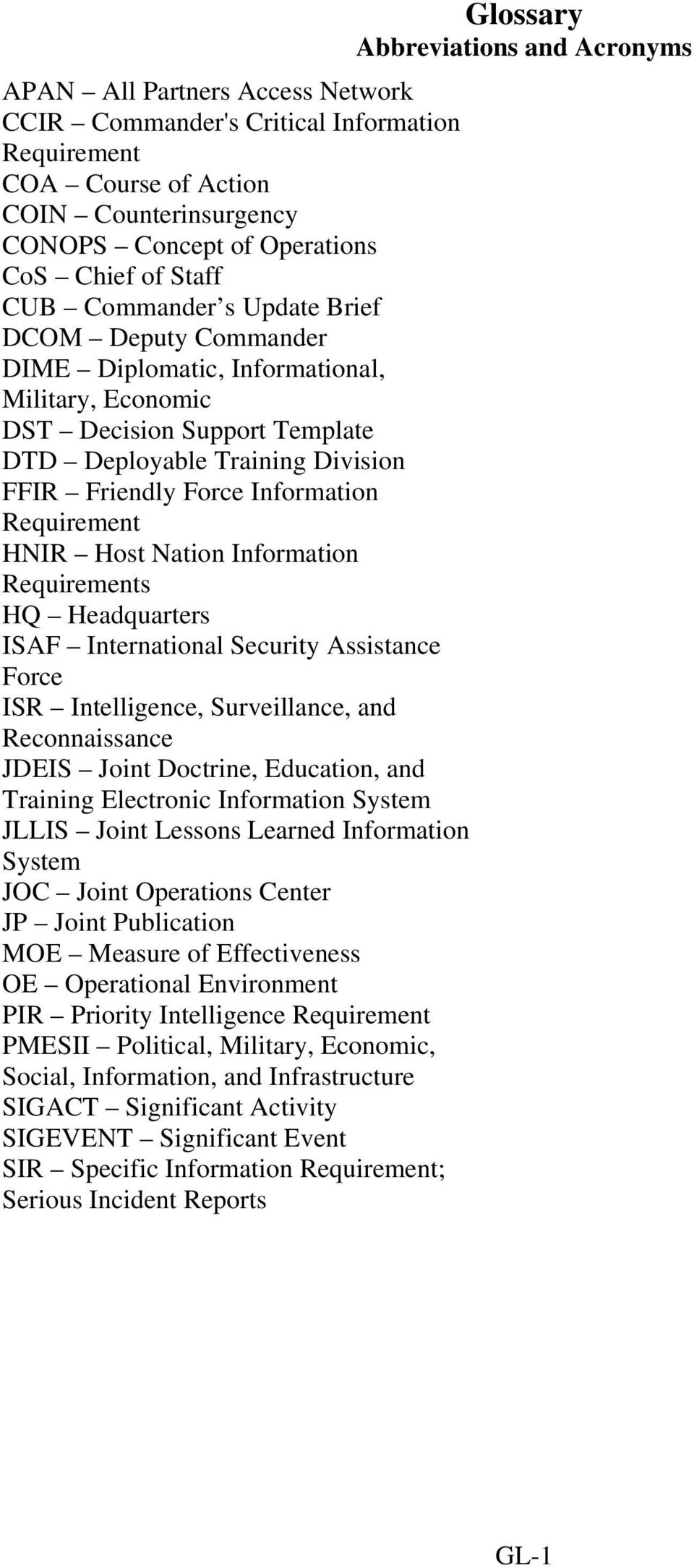 Nation Information Requirements HQ Headquarters ISAF International Security Assistance Force ISR Intelligence, Surveillance, and Reconnaissance JDEIS Joint Doctrine, Education, and Training