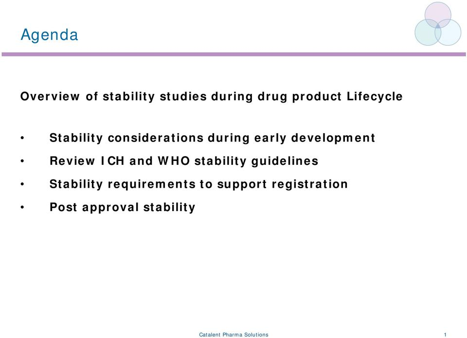 Review ICH and WHO stability guidelines Stability requirements