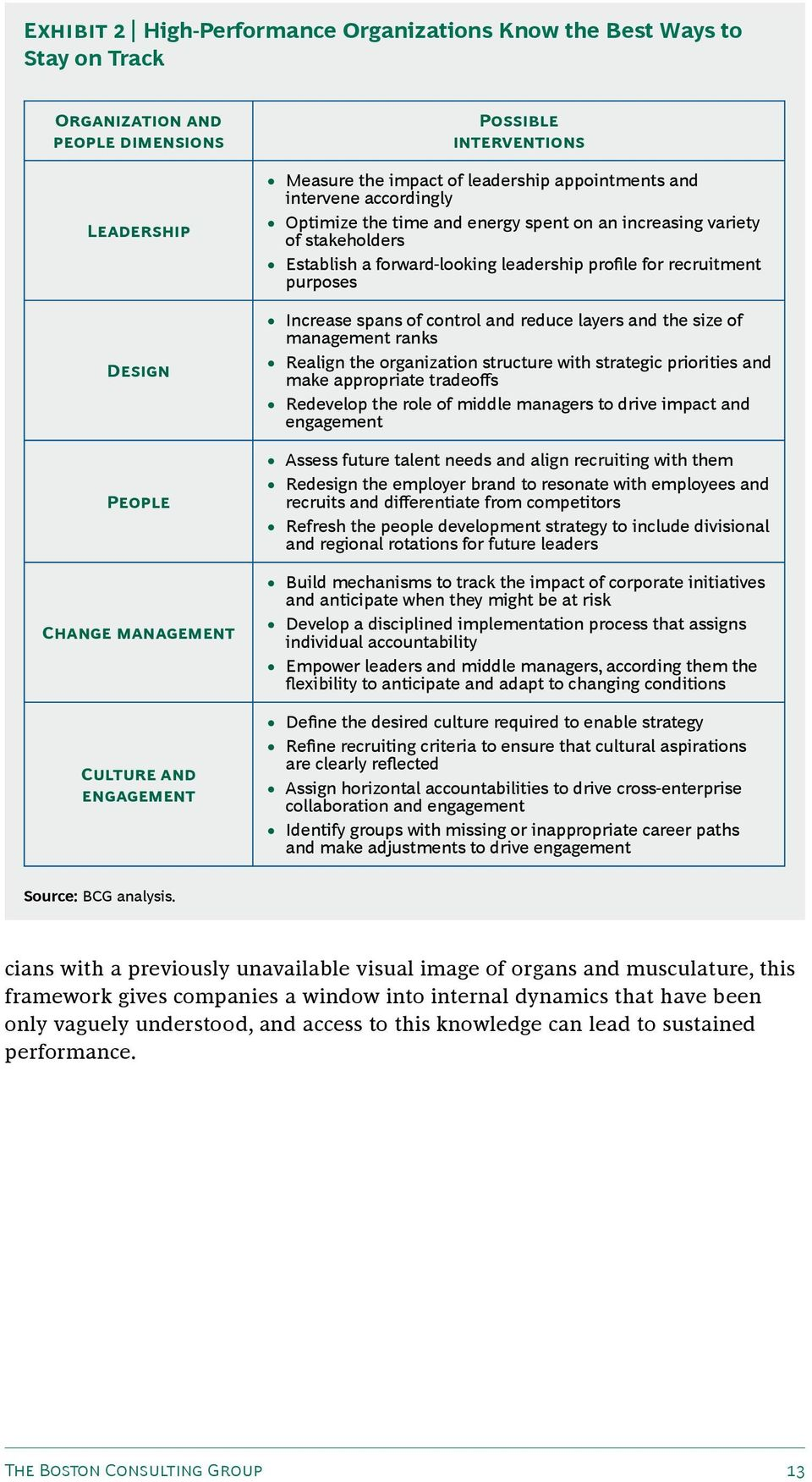 control and reduce layers and the size of management ranks Realign the organization structure with strategic priorities and make appropriate tradeoffs Redevelop the role of middle managers to drive
