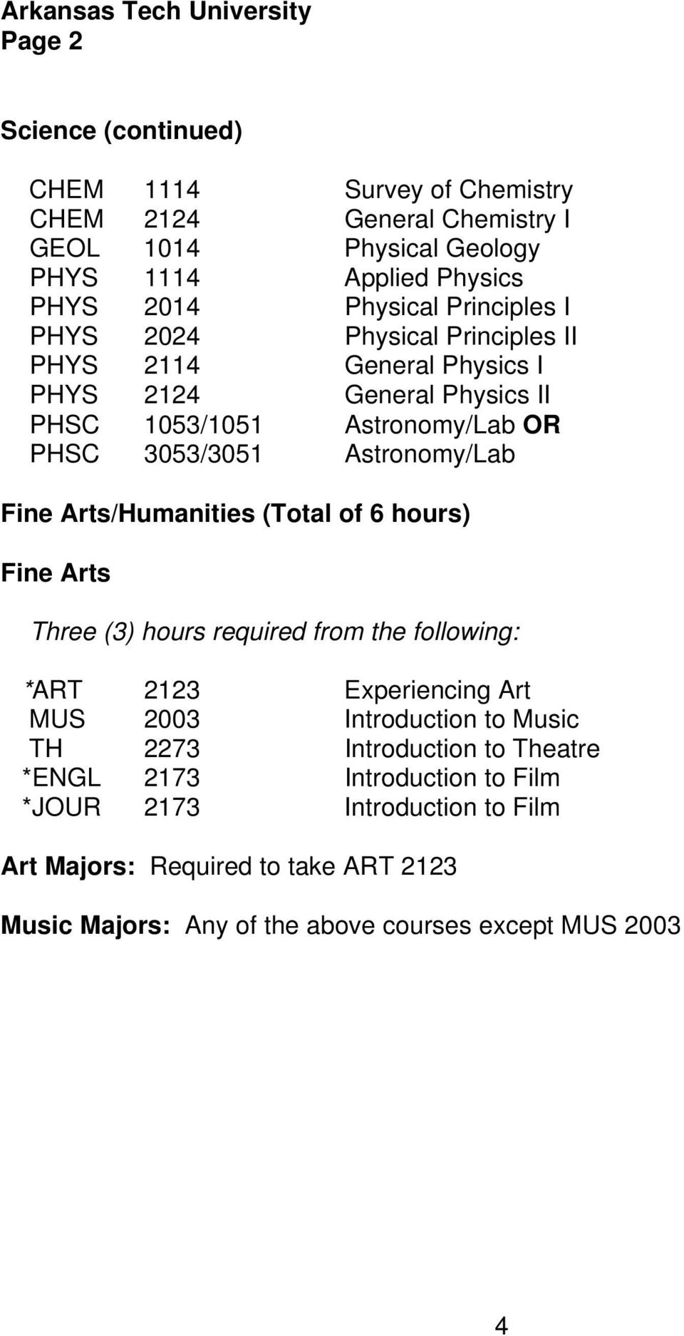 PHSC 3053/3051 Astronomy/Lab Fine Arts/Humanities (Total of 6 hours) Fine Arts *ART 2123 Experiencing Art MUS 2003 Introduction to Music TH 2273 Introduction to
