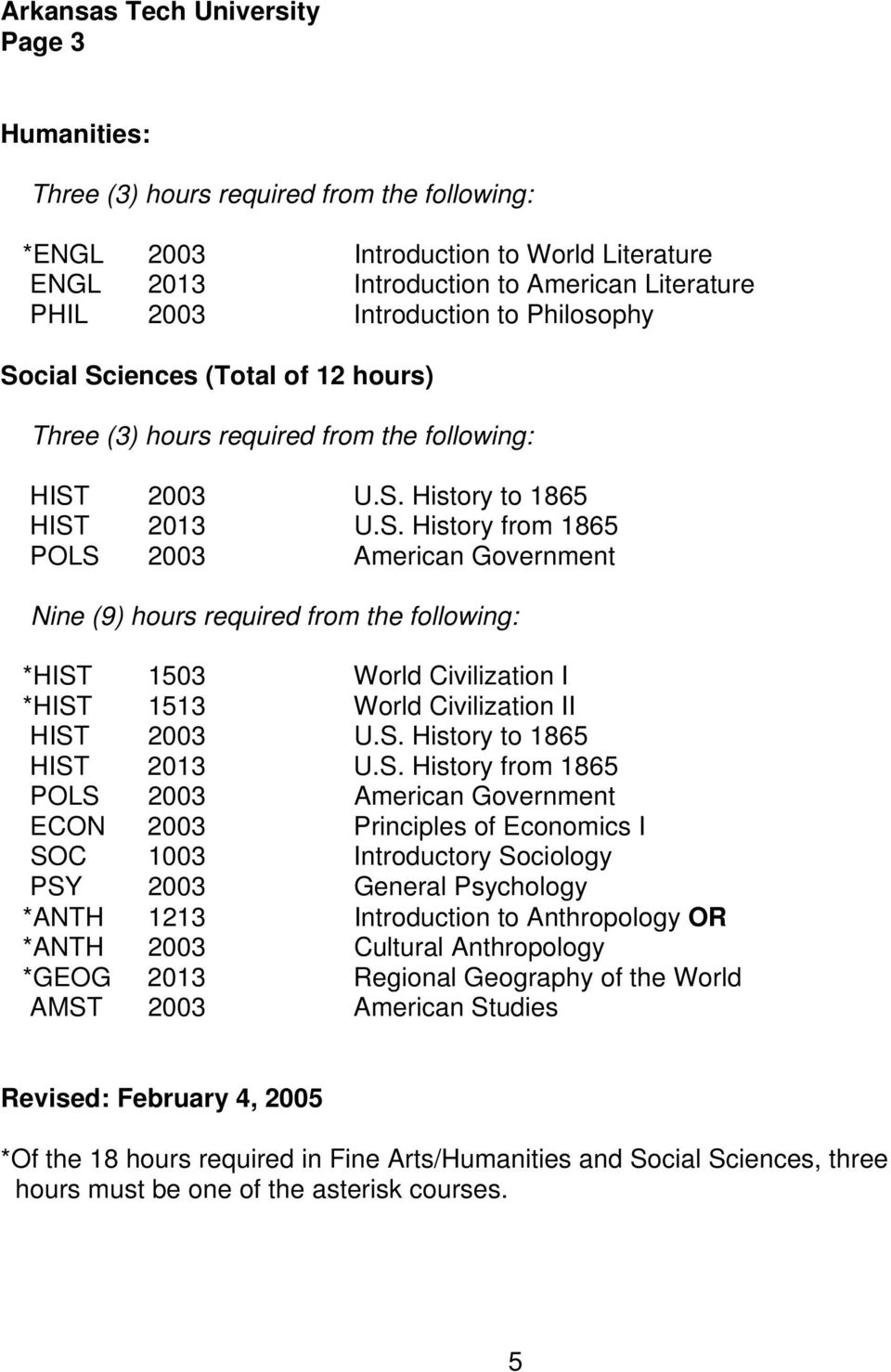 S. History to 1865 HIST 2013 U.S. History from 1865 POLS 2003 American Government ECON 2003 Principles of Economics I SOC 1003 Introductory Sociology PSY 2003 General Psychology *ANTH 1213