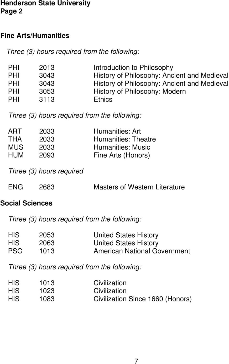 2033 Humanities: Music HUM 2093 Fine Arts (Honors) Three (3) hours required ENG 2683 Masters of Western Literature Social Sciences HIS 2053 United States