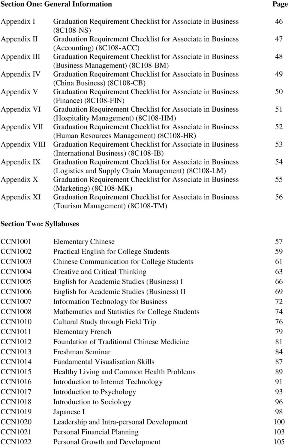 Business 49 (China Business) (8C108-CB) Appendix V Graduation Requirement Checklist for Associate in Business 50 (Finance) (8C108-FIN) Appendix VI Graduation Requirement Checklist for Associate in