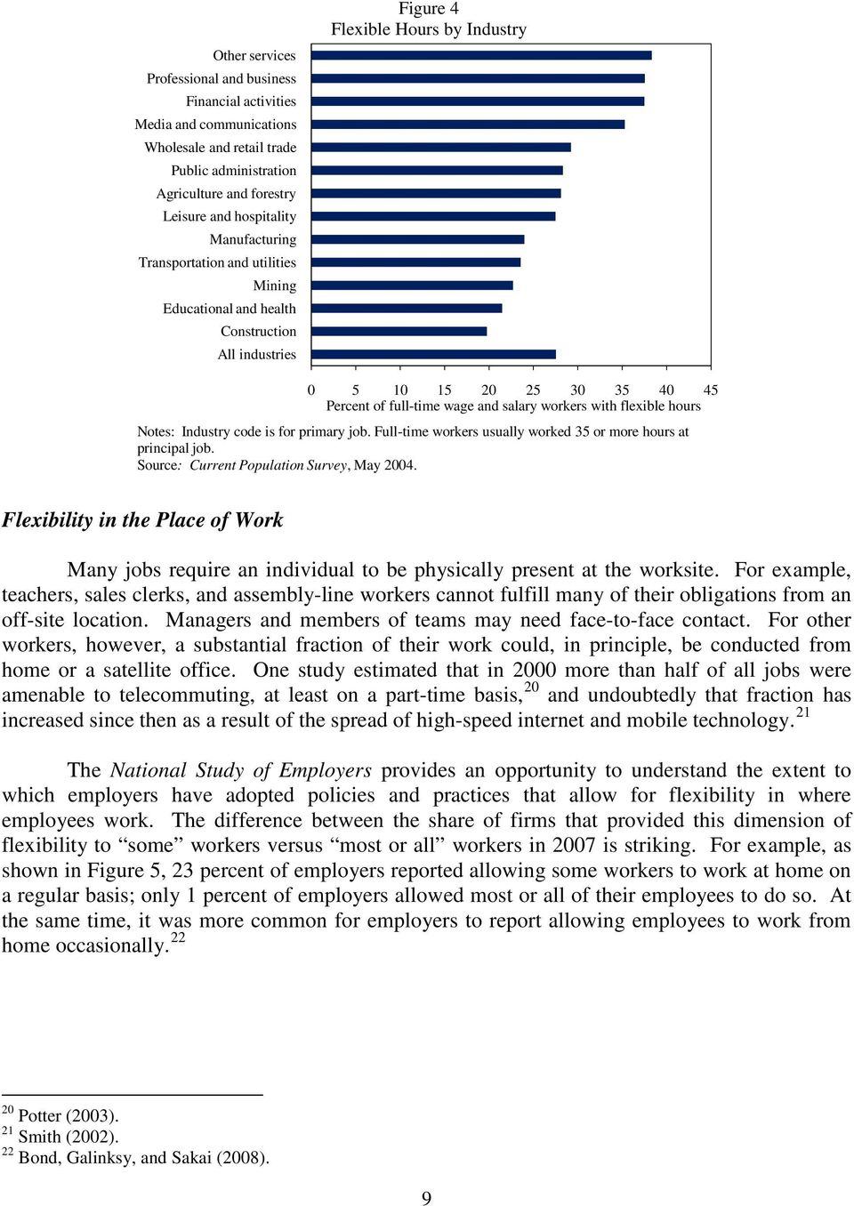 with flexible hours Notes: Industry code is for primary job. Full-time workers usually worked 35 or more hours at principal job. Source: Current Population Survey, May 2004.