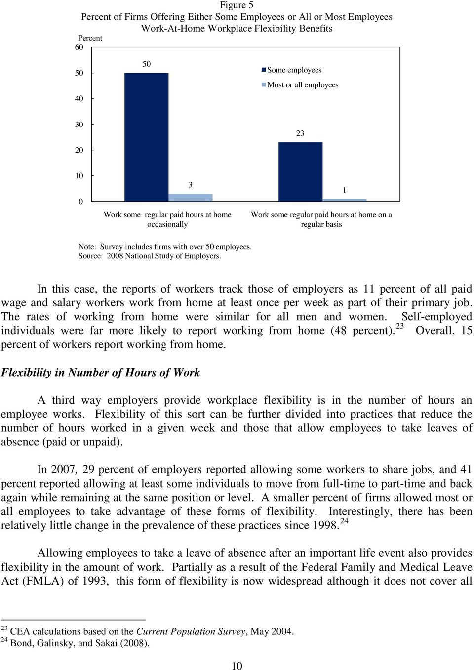 Source: 2008 National Study of Employers.