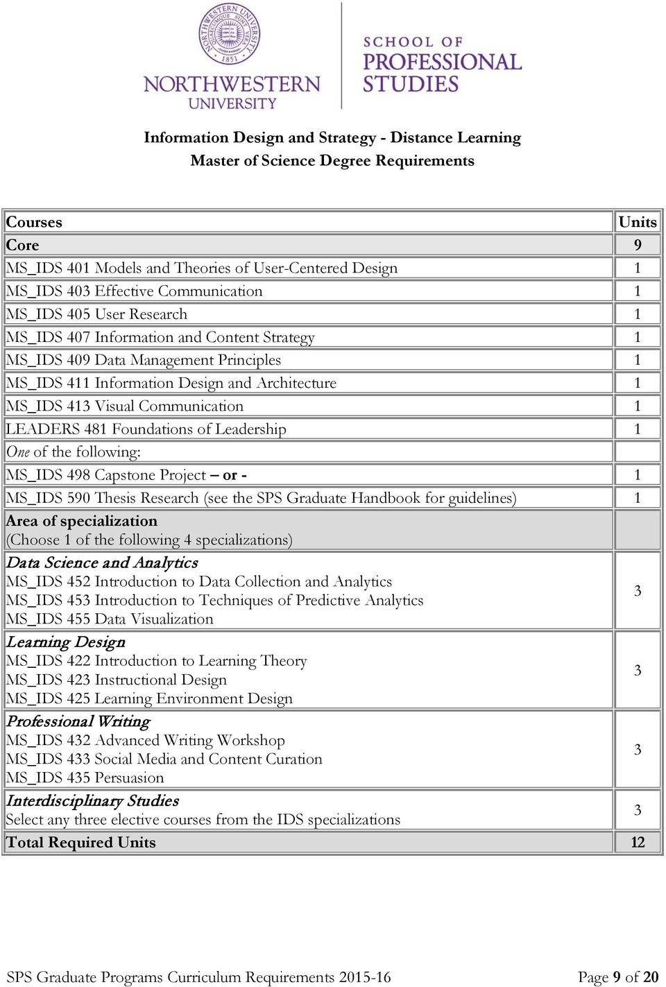 481 Foundations of Leadership 1 One of the following: MS_IDS 498 Capstone Project or - 1 MS_IDS 590 Thesis Research (see the SPS Graduate Handbook for guidelines) 1 Area of specialization (Choose 1