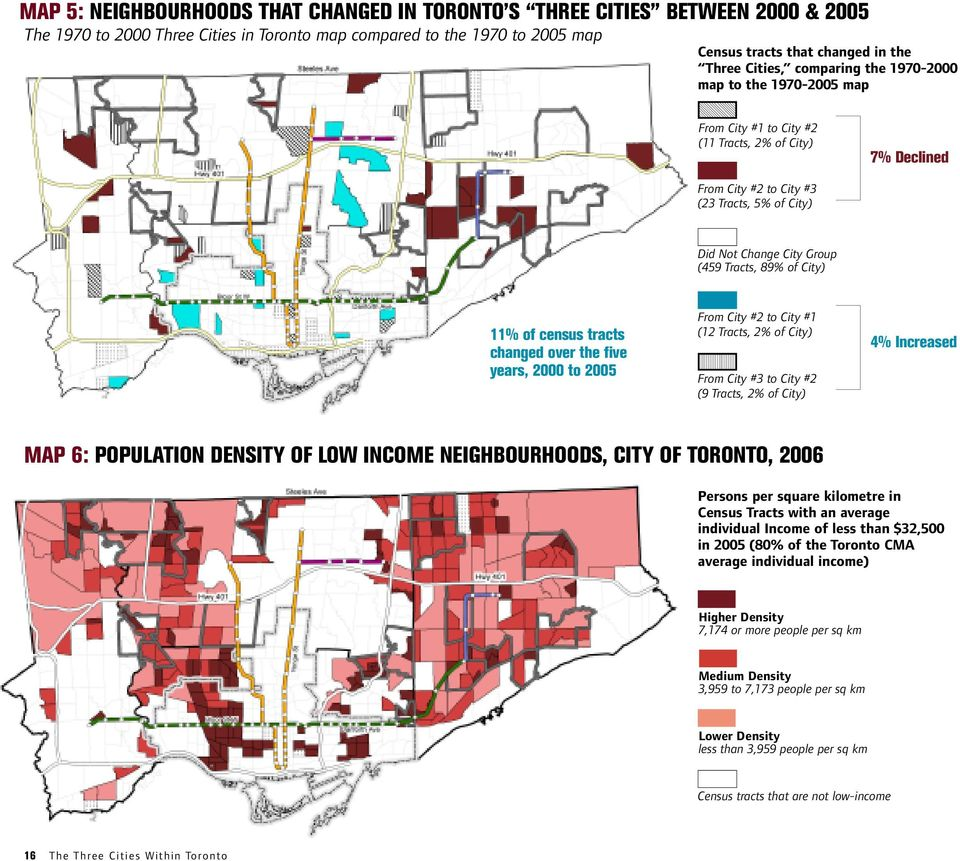 of City) 11% of census tracts changed over the five years, 2000 to 2005 From City #2 to City #1 (12 Tracts, 2% of City) From City #3 to City #2 (9 Tracts, 2% of City) 4% Increased MAP 6: POPULATION