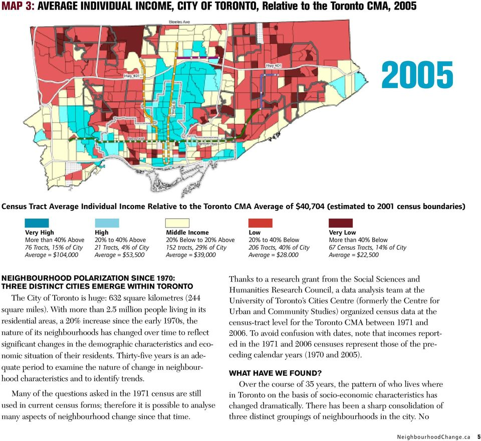 Average = $39,000 Low 20% to 40% Below 206 Tracts, 40% of City Average = $28.