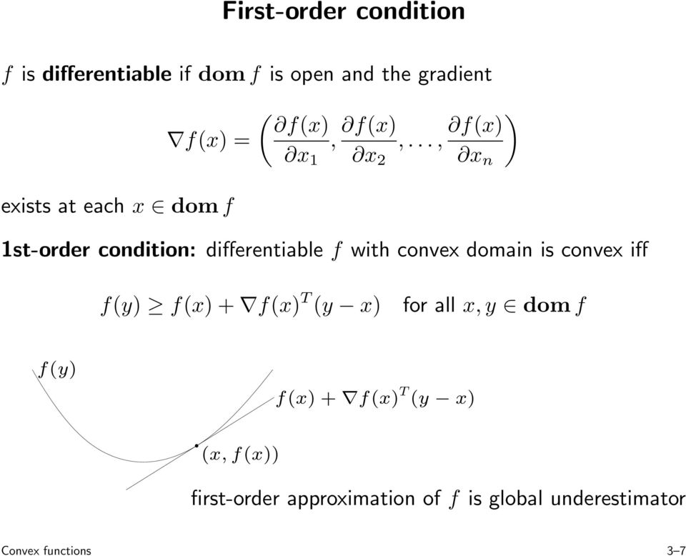 .., f(x) ) x 1 x 2 x n 1st-order condition: differentiable f with convex domain is convex