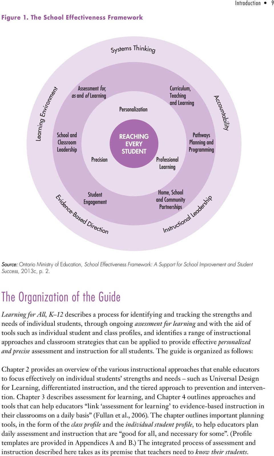 The Organization of the Guide Learning for All, K 12 describes a process for identifying and tracking the strengths and needs of individual students, through ongoing assessment for learning and with