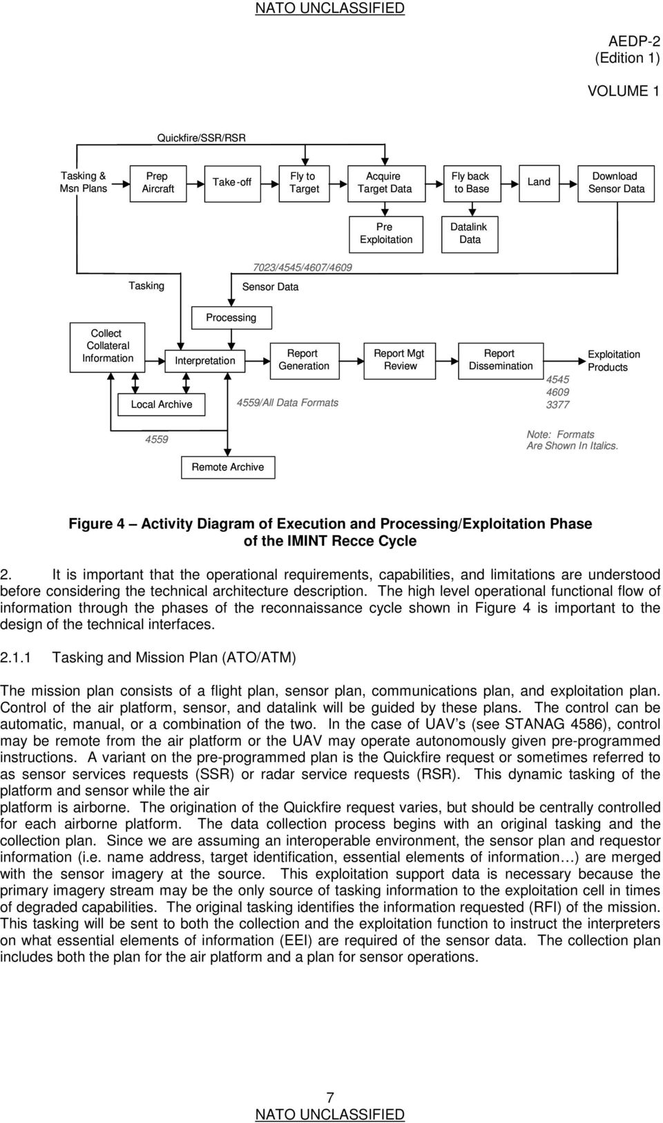 4559 Note: Formats Are Shown In Italics. Remote Archive Figure 4 Activity Diagram of Execution and Processing/Exploitation Phase of the IMINT Recce Cycle 2.