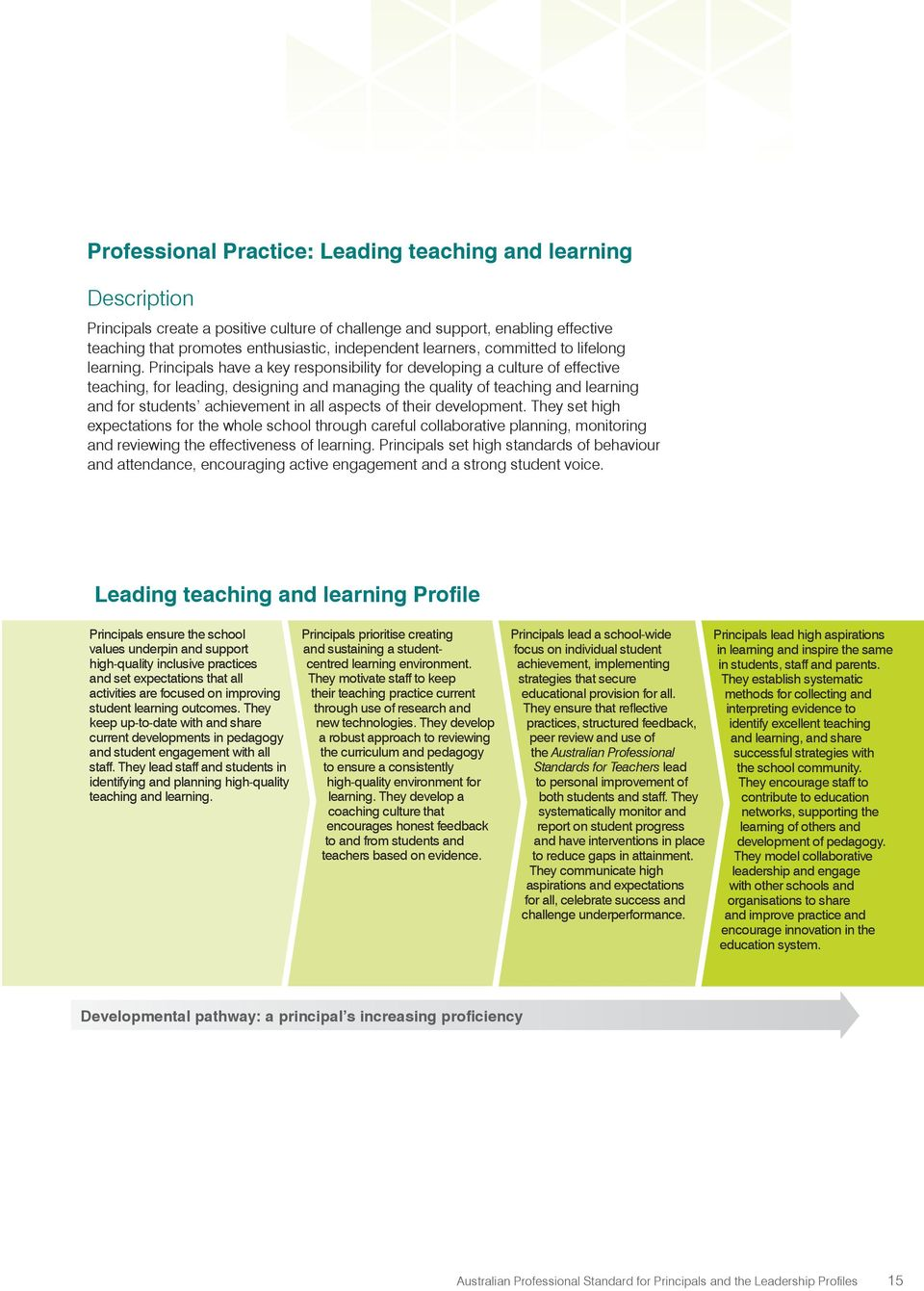 Principals have a key responsibility for developing a culture of effective teaching, for leading, designing and managing the quality of teaching and learning and for students achievement in all