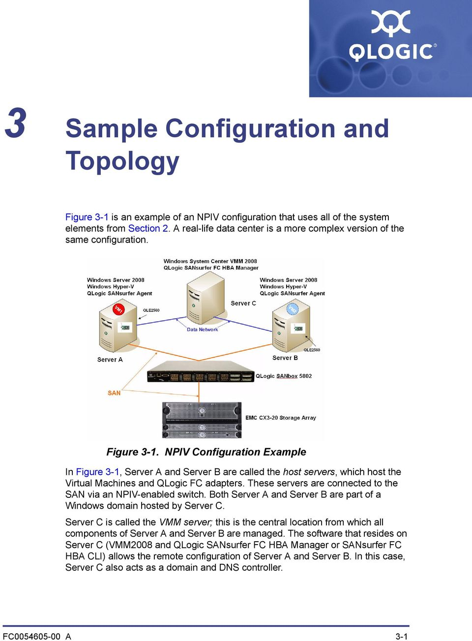 NPIV Configuration Example In Figure 3-1, Server A and Server B are called the host servers, which host the Virtual Machines and QLogic FC adapters.