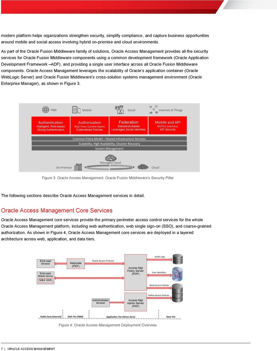 (Oracle Application Development Framework ADF), and providing a single user interface across all Oracle Fusion Middleware components.