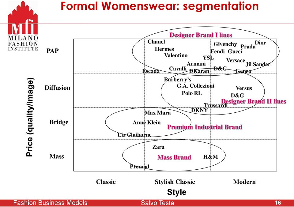 """burberry segmentation Market segmentation is a crucial marketing strategy its aim is to identify and  delineate market segments or """"sets of buyers"""" which would then."""
